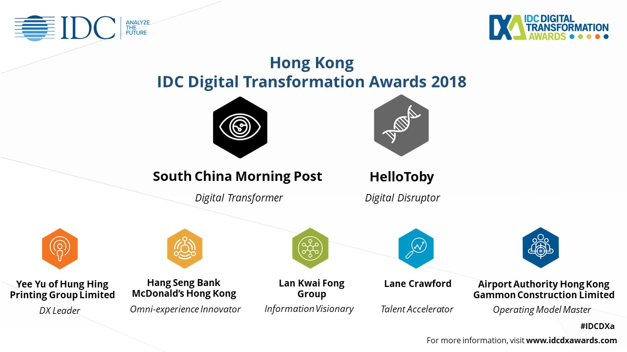 Hung Hing's CIO named DX Leader of the Year by IDC